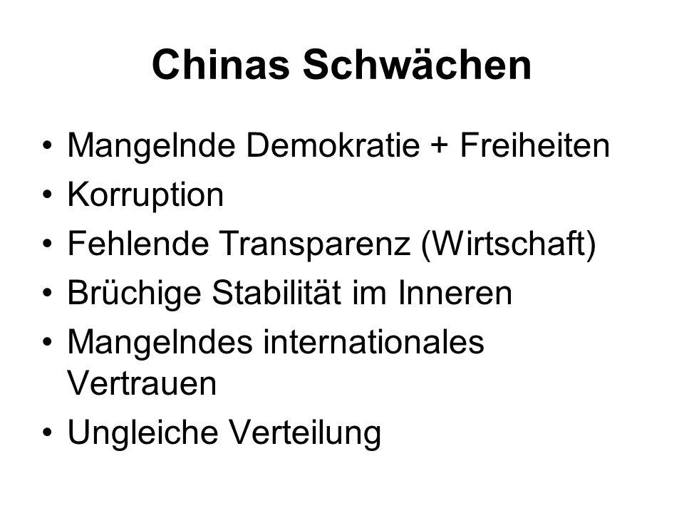 Chinas Schwächen Mangelnde Demokratie + Freiheiten Korruption