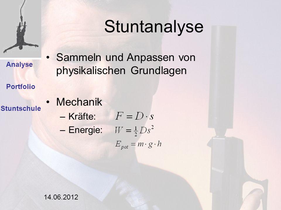 Stuntanalyse Sammeln und Anpassen von physikalischen Grundlagen