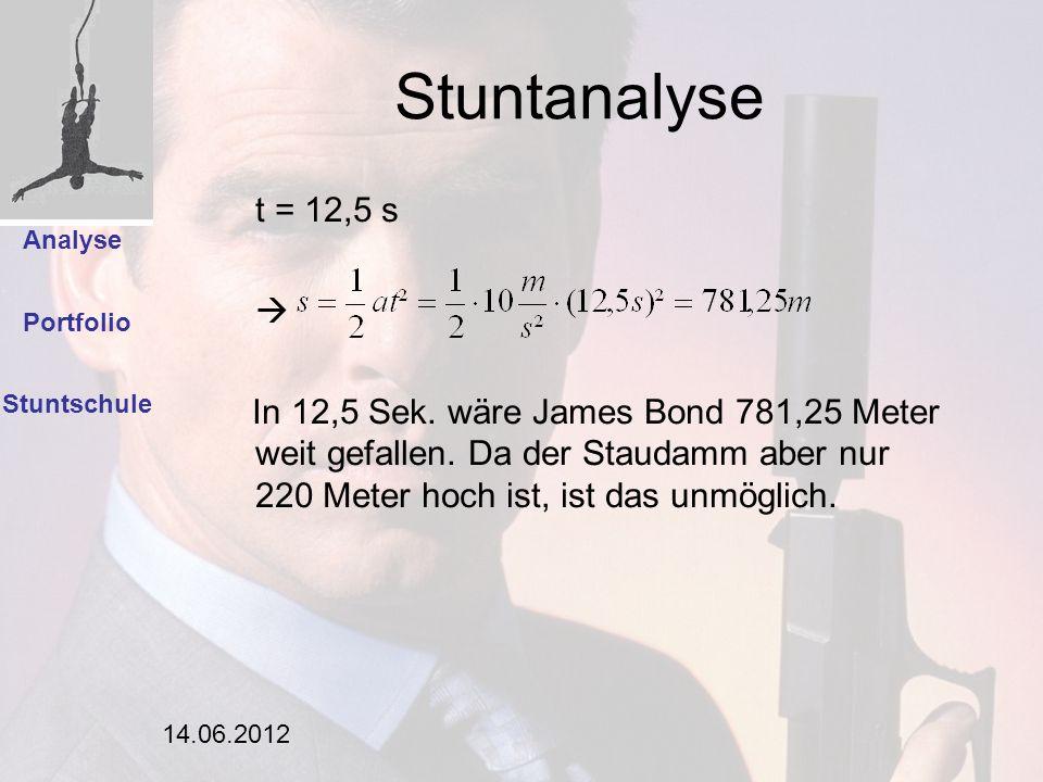 Stuntanalyse Einleitung. t = 12,5 s. 