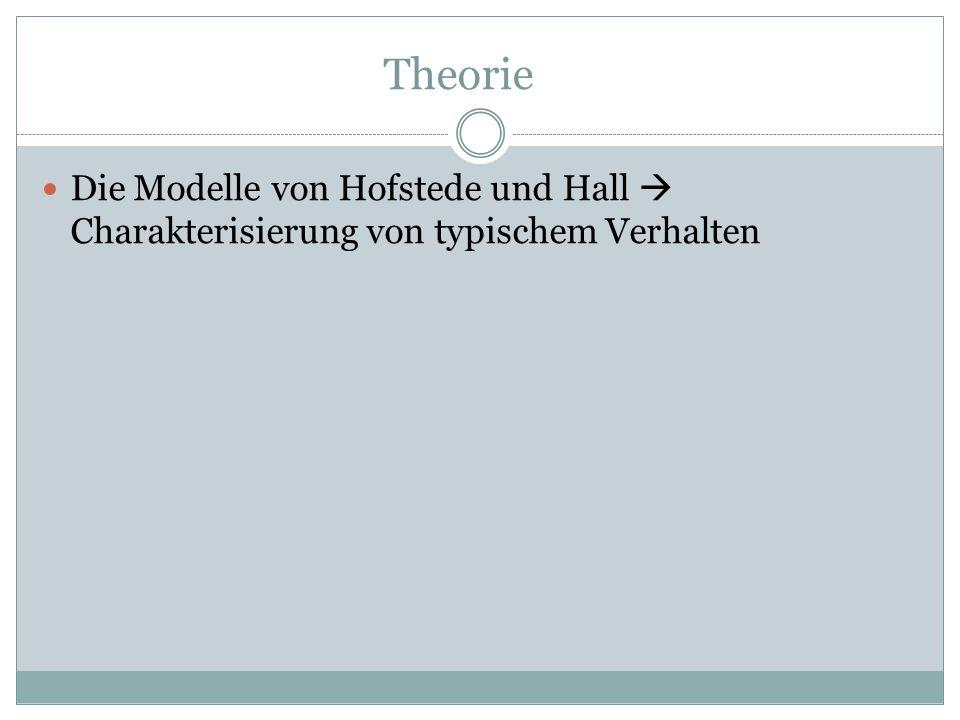 Theorie Die Modelle von Hofstede und Hall  Charakterisierung von typischem Verhalten