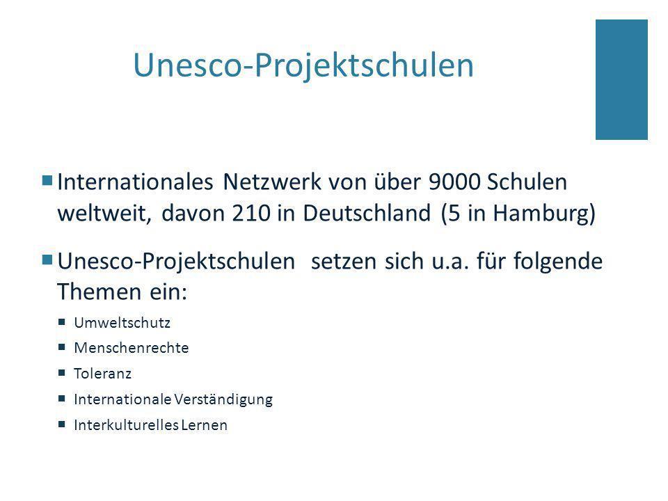 Unesco-Projektschulen
