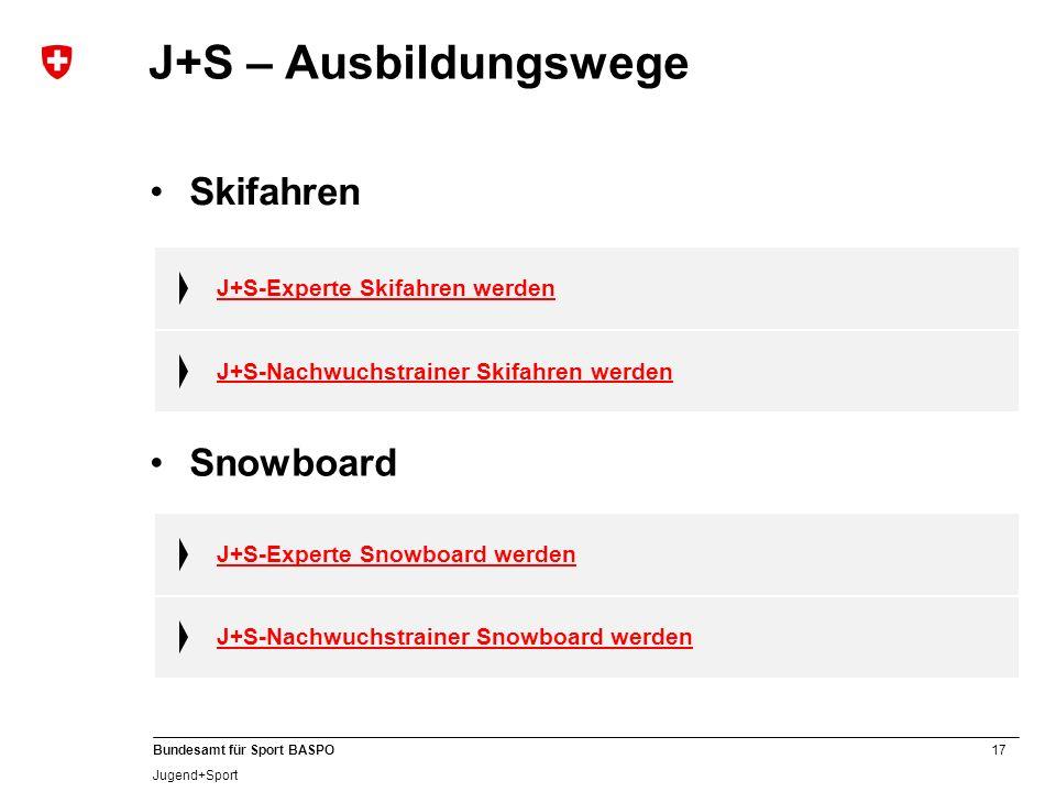 J+S – Ausbildungswege Skifahren Snowboard J+S-Experte Skifahren werden