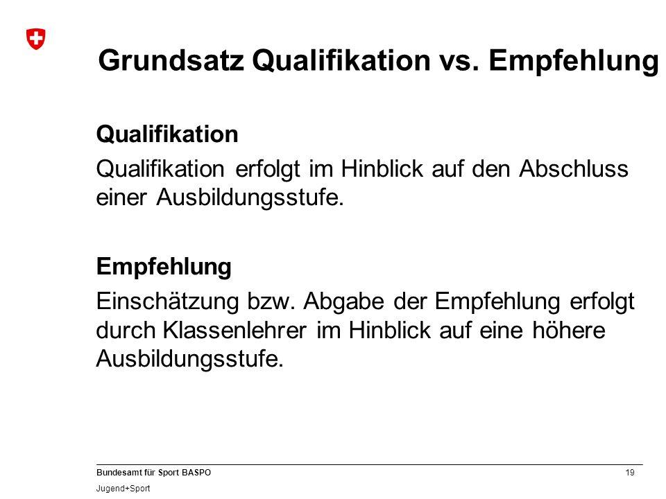 Grundsatz Qualifikation vs. Empfehlung