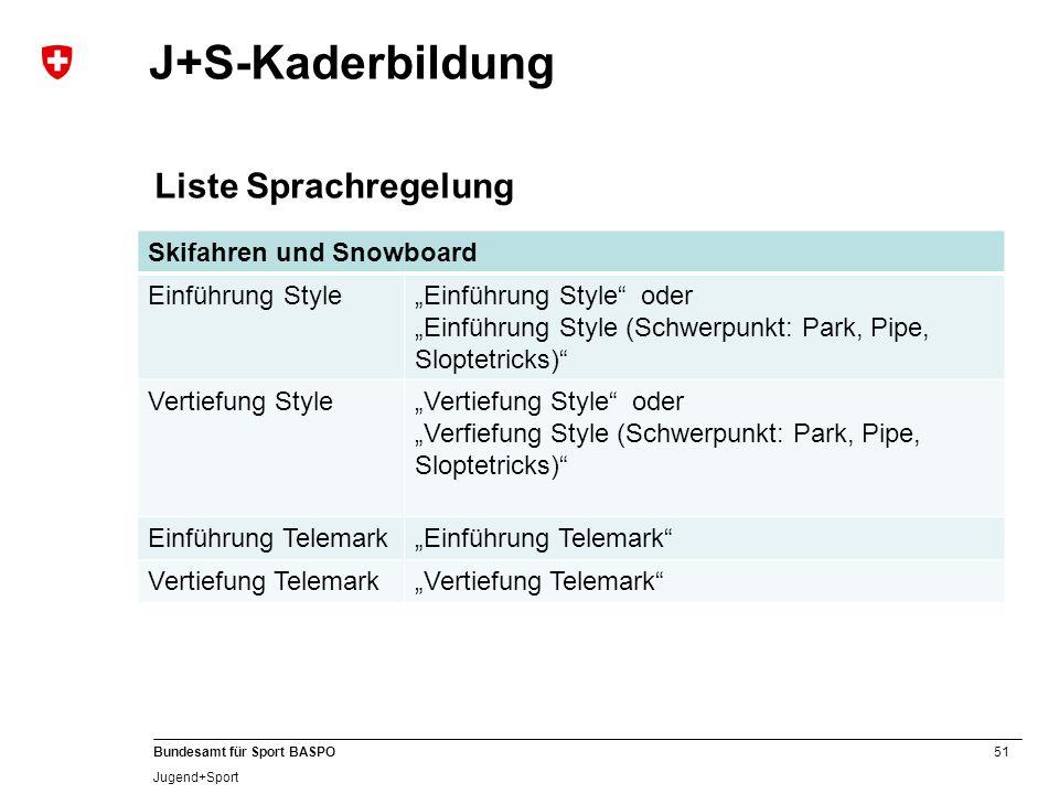 J+S-Kaderbildung Liste Sprachregelung Skifahren und Snowboard