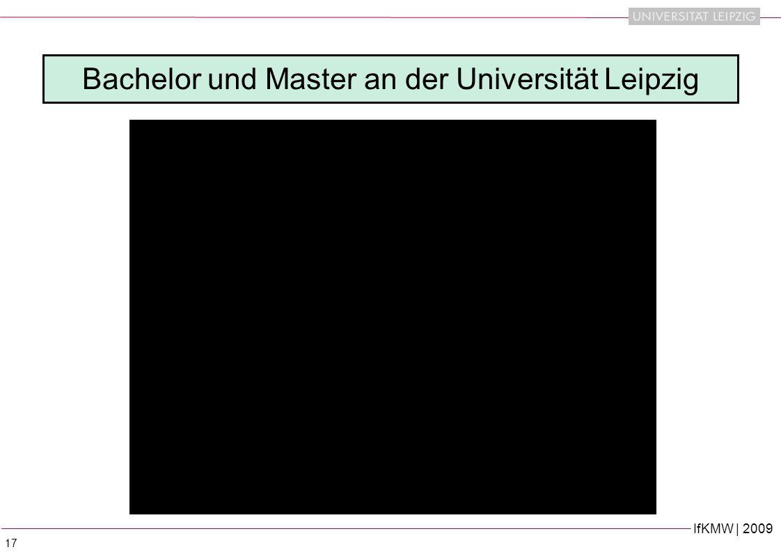 Bachelor und Master an der Universität Leipzig