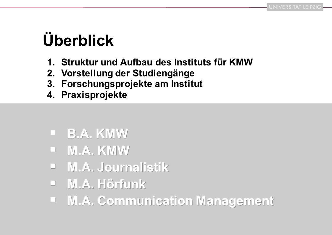 Überblick B.A. KMW M.A. KMW M.A. Journalistik M.A. Hörfunk