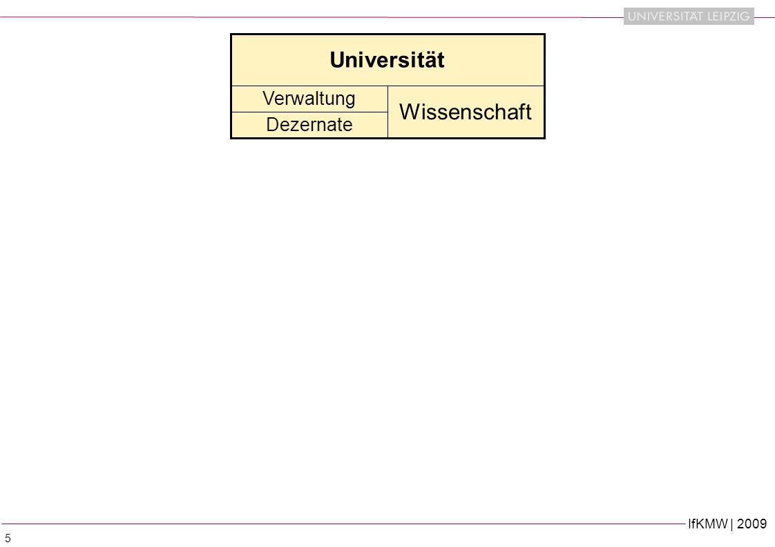 Universität Verwaltung Wissenschaft Dezernate