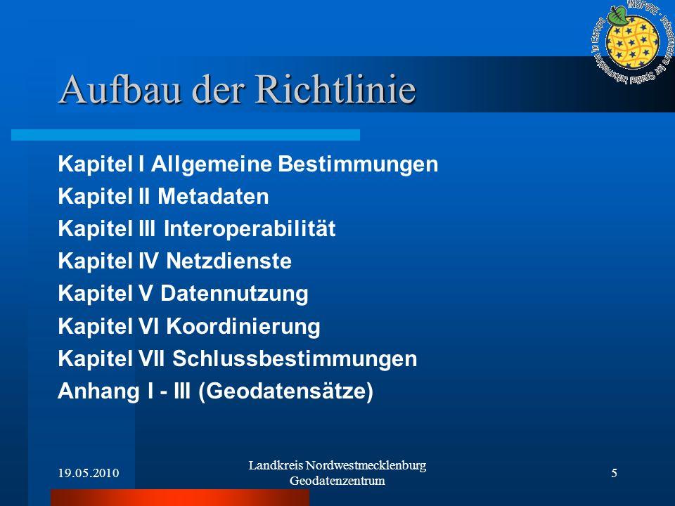 Landkreis Nordwestmecklenburg Geodatenzentrum