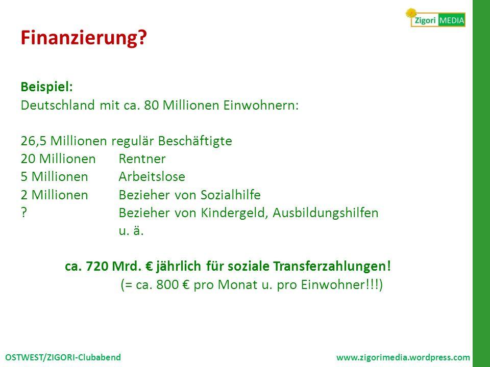 Finanzierung Beispiel: Deutschland mit ca. 80 Millionen Einwohnern: