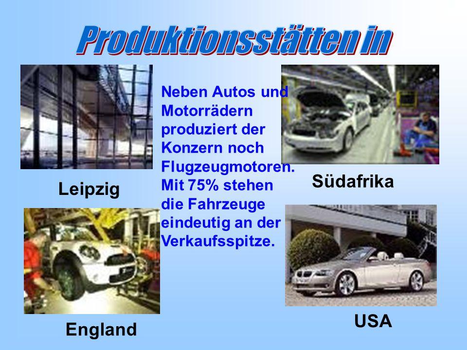 Produktionsstätten in