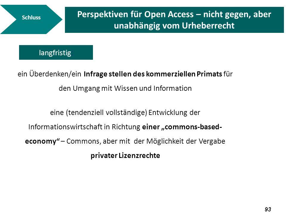 Schluss Perspektiven für Open Access – nicht gegen, aber unabhängig vom Urheberrecht. langfristig: