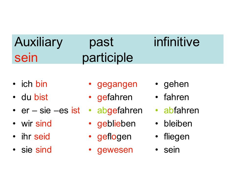 Auxiliary past infinitive sein participle
