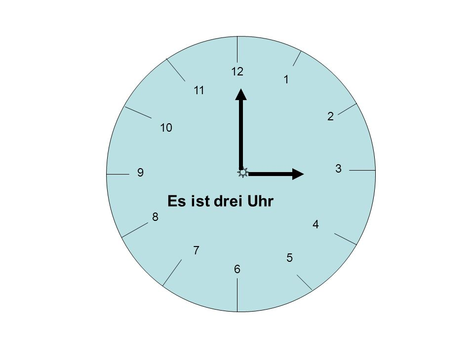 12 1 11 2 10 3 9 Es ist drei Uhr 8 4 7 5 6