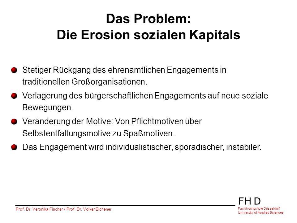 Das Problem: Die Erosion sozialen Kapitals