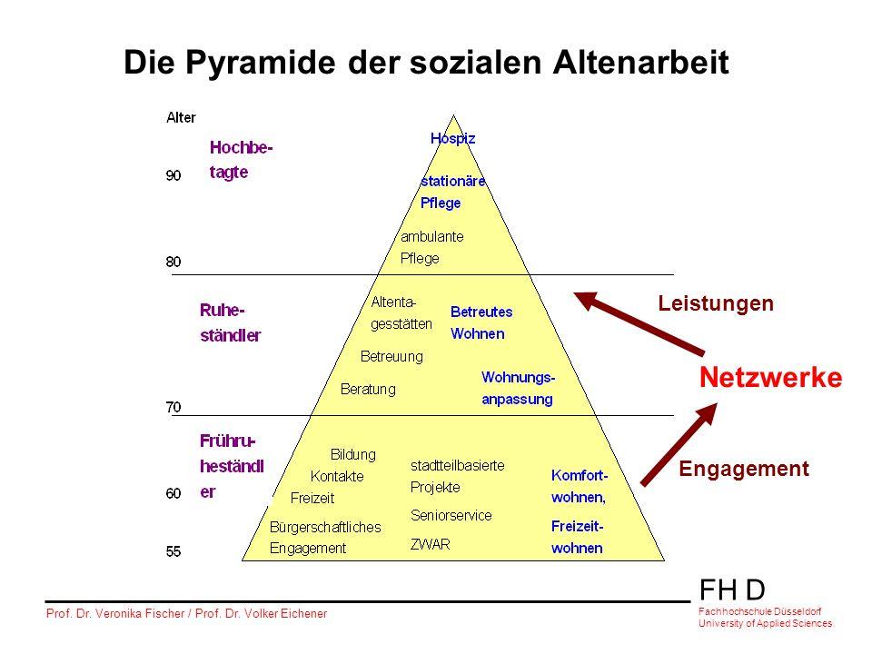 Die Pyramide der sozialen Altenarbeit