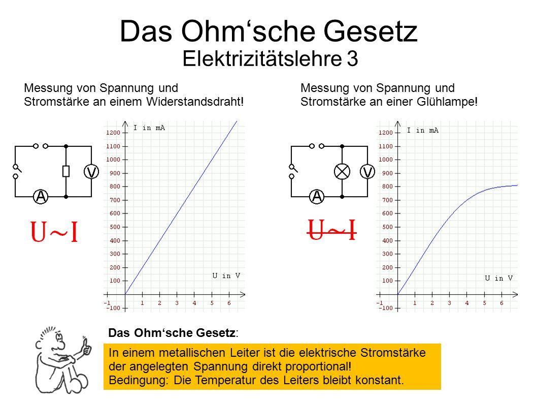 Das Ohm'sche Gesetz Elektrizitätslehre 3 Messung von Spannung und