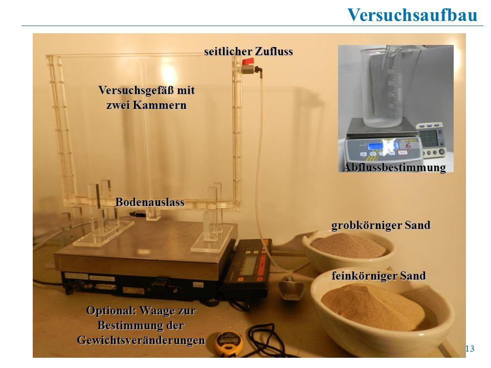 Versuchsaufbau seitlicher Zufluss Versuchsgefäß mit zwei Kammern