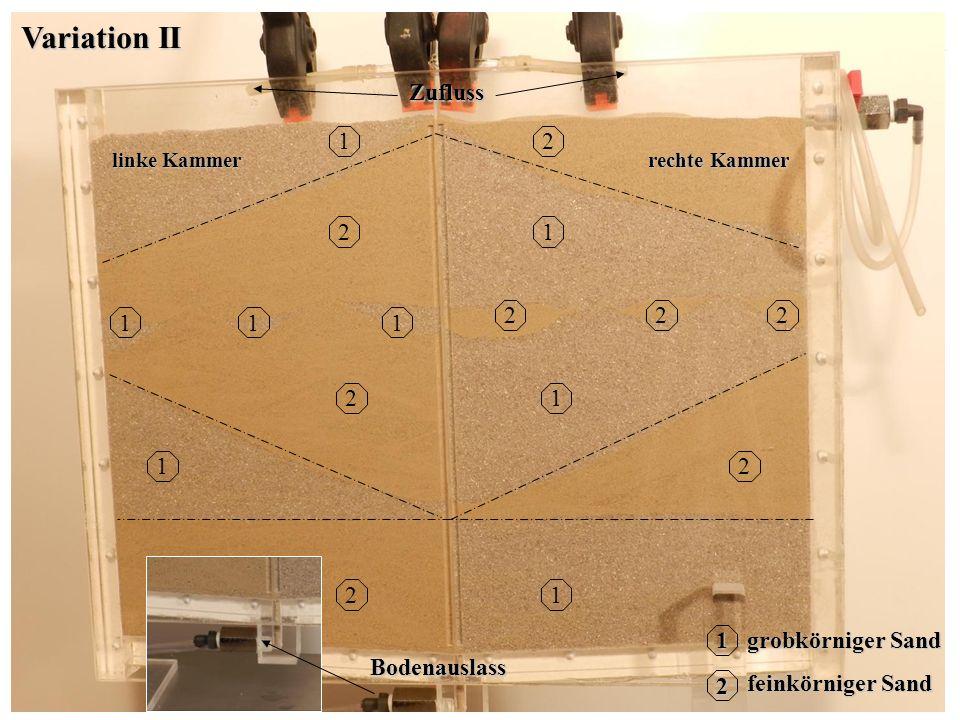 Versuchsaufbau Variation II Zufluss 1 2 2 1 2 2 2 1 1 1 2 1 1 2 2 1