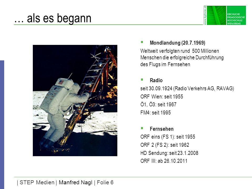 … als es begann Mondlandung (20.7.1969)