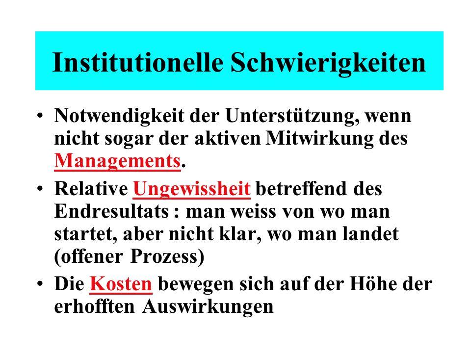 Institutionelle Schwierigkeiten