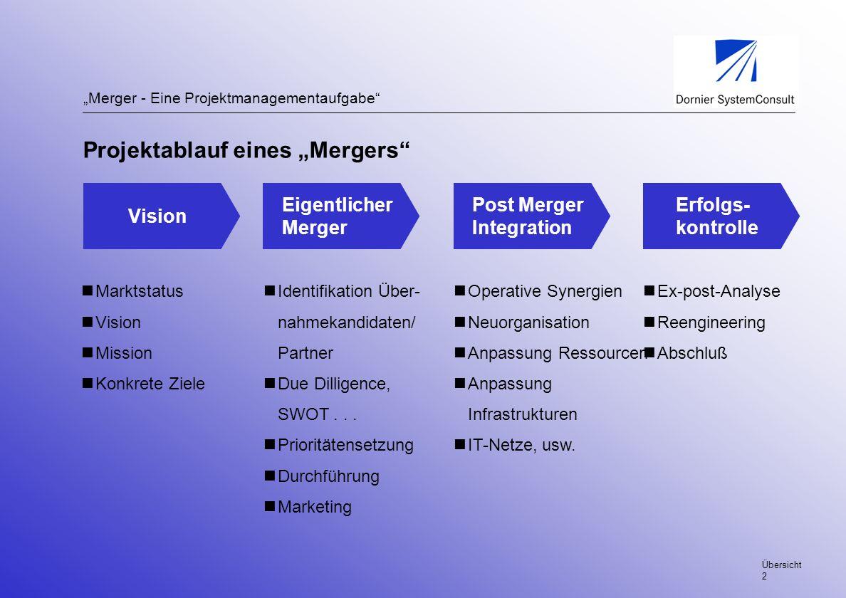 """Projektablauf eines """"Mergers"""