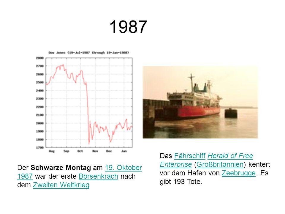 1987 Das Fährschiff Herald of Free Enterprise (Großbritannien) kentert vor dem Hafen von Zeebrugge. Es gibt 193 Tote.