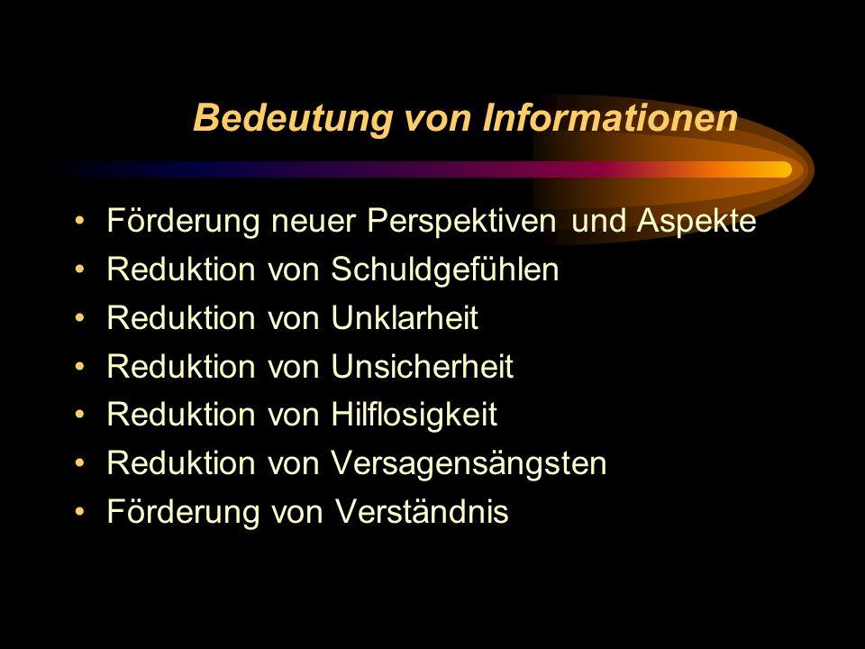 Bedeutung von Informationen