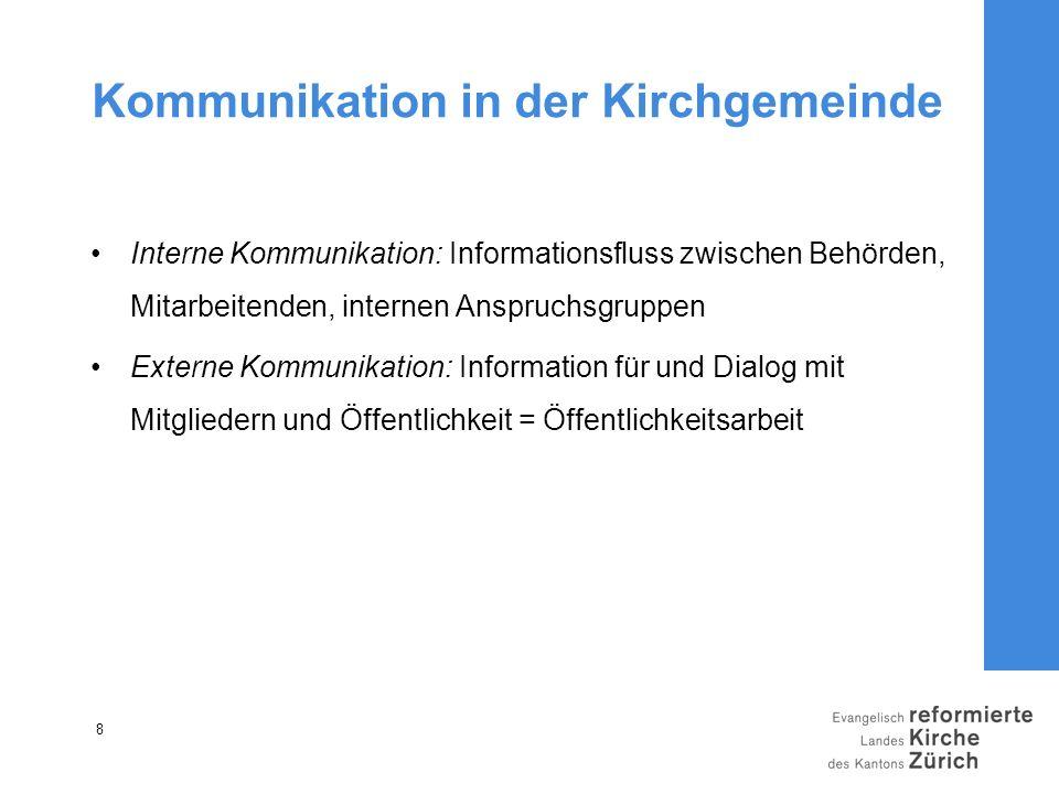 Kommunikation in der Kirchgemeinde