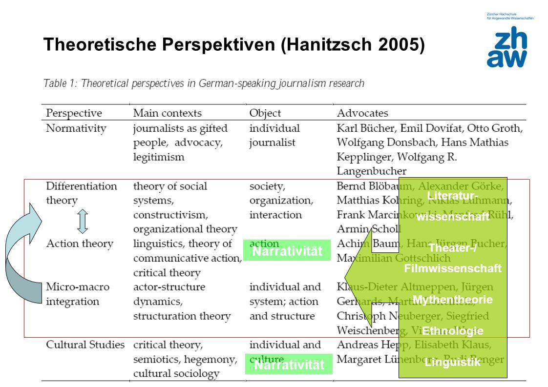 Theoretische Perspektiven (Hanitzsch 2005)