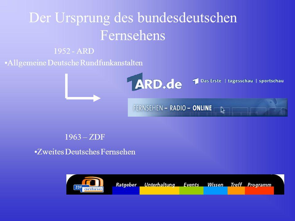 Der Ursprung des bundesdeutschen Fernsehens