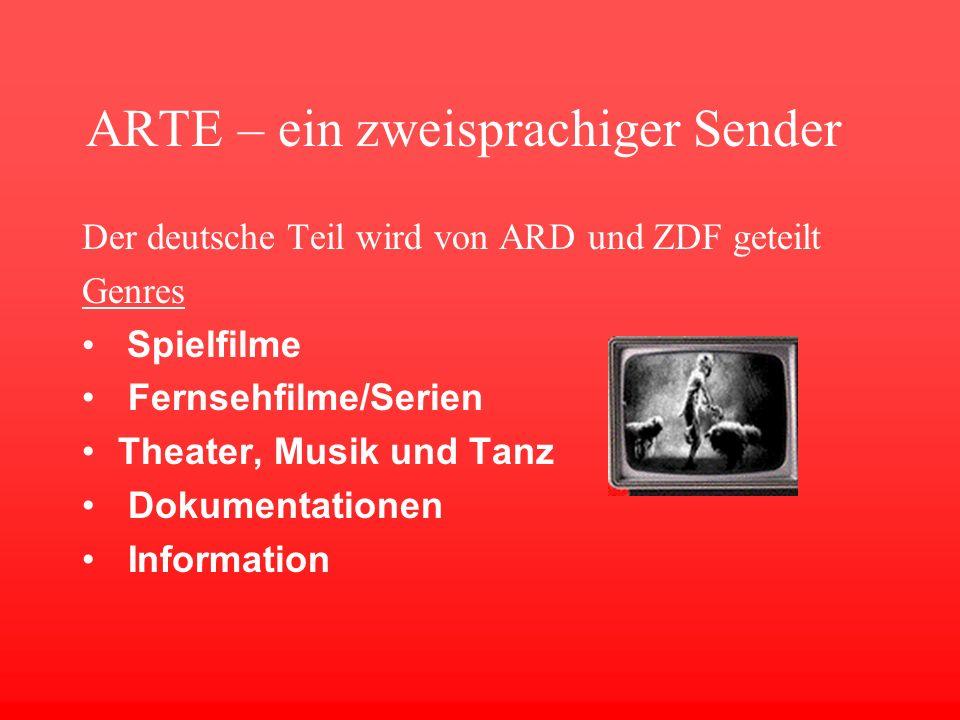 ARTE – ein zweisprachiger Sender