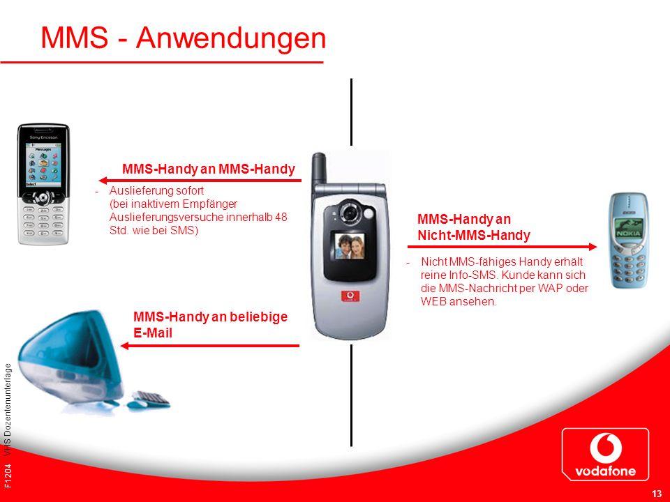 MMS - Anwendungen MMS-Handy an MMS-Handy MMS-Handy an Nicht-MMS-Handy
