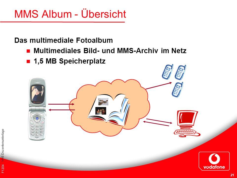MMS Album - Übersicht Das multimediale Fotoalbum
