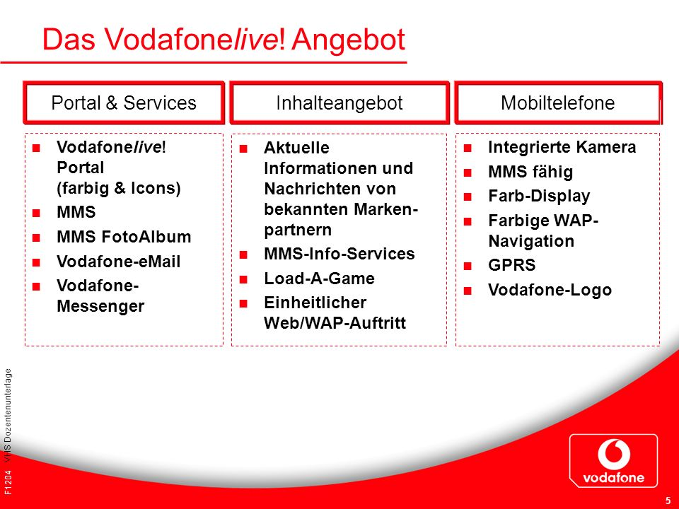 Das Vodafonelive! Angebot