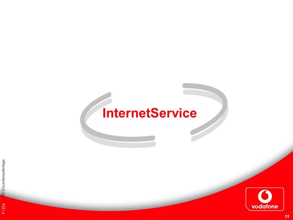 InternetService VHS Dozentenunterlage F1204