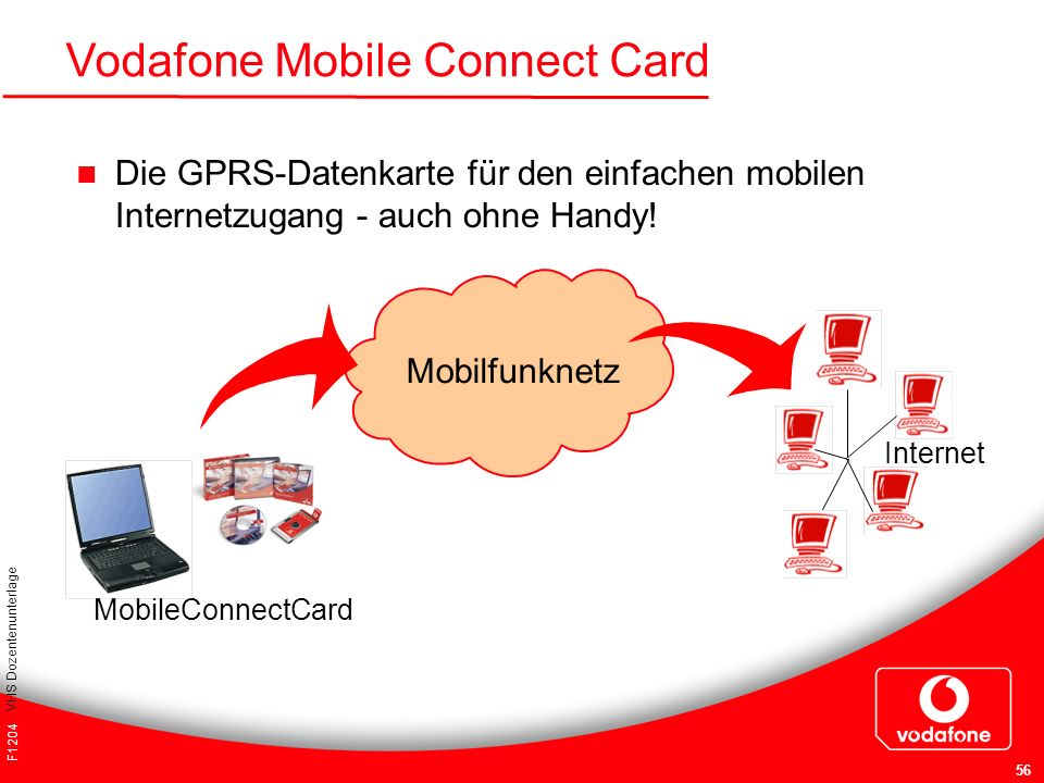 Vodafone Mobile Connect Card