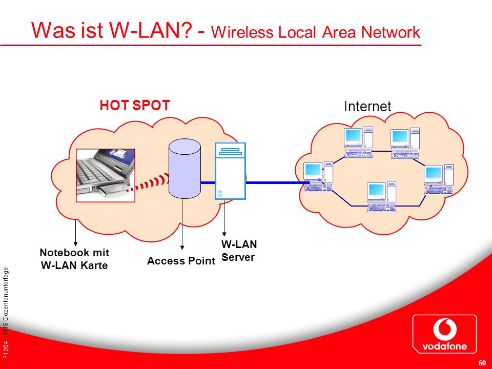 Was ist W-LAN - Wireless Local Area Network