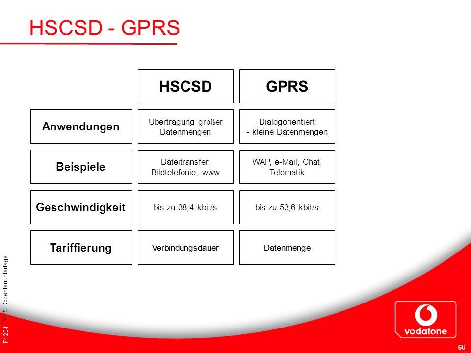 HSCSD - GPRS HSCSD GPRS Anwendungen Beispiele Geschwindigkeit