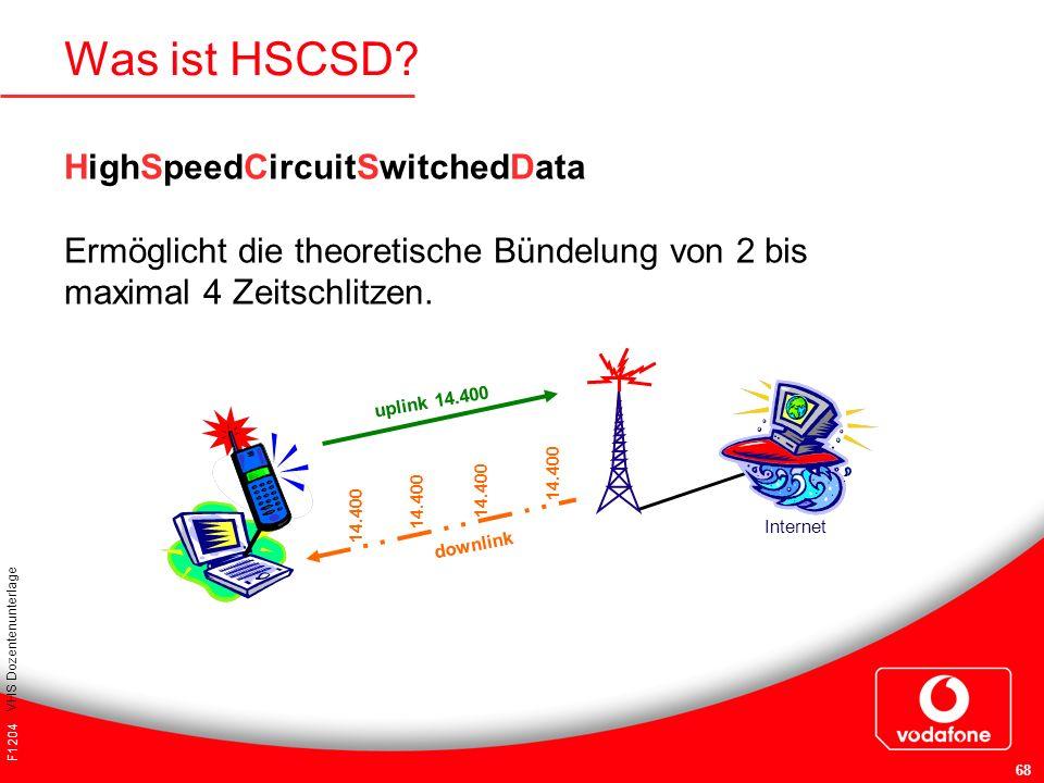 Was ist HSCSD HighSpeedCircuitSwitchedData