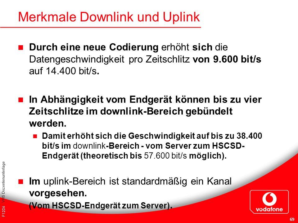 Merkmale Downlink und Uplink