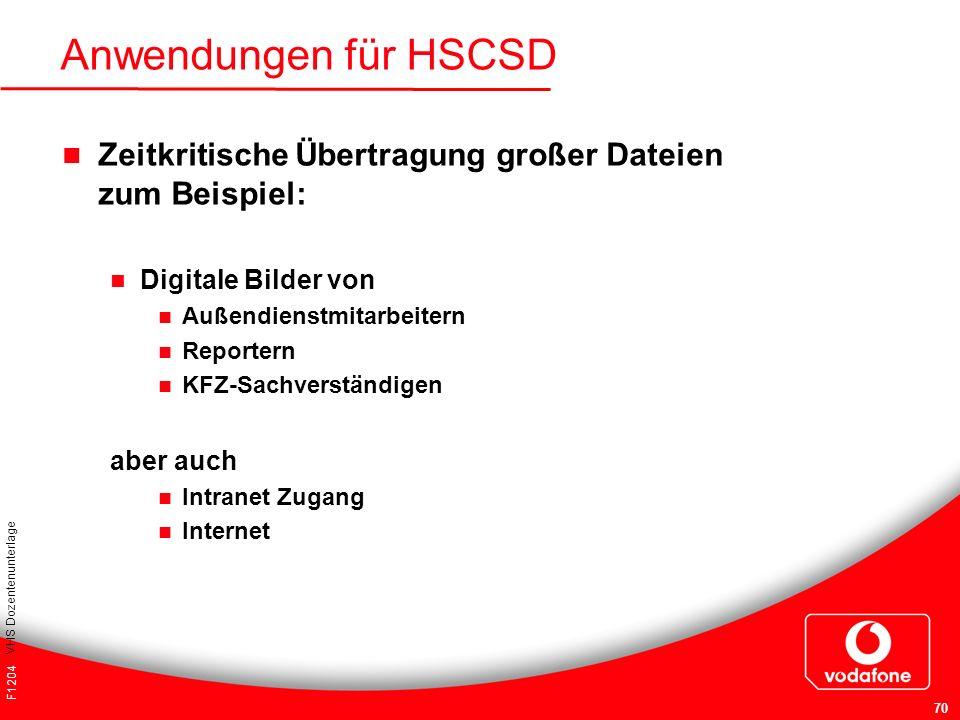Anwendungen für HSCSD Zeitkritische Übertragung großer Dateien zum Beispiel: Digitale Bilder von. Außendienstmitarbeitern.
