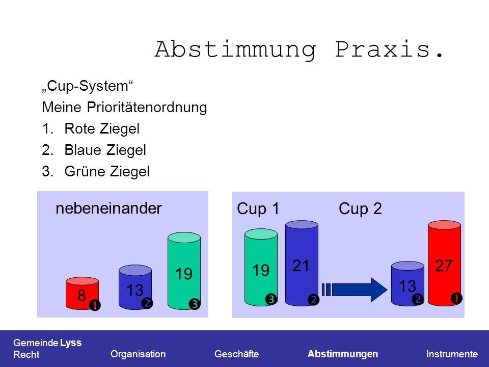 Abstimmung Praxis. nebeneinander 8  13  19  Cup 1 Cup 2 21  19 