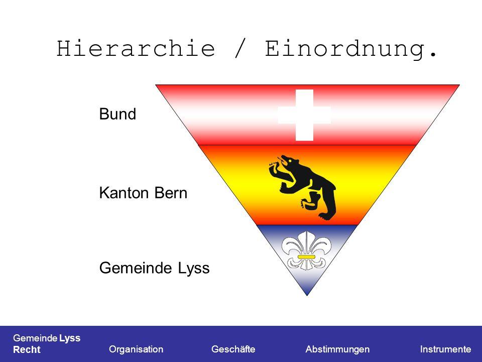 Hierarchie / Einordnung.