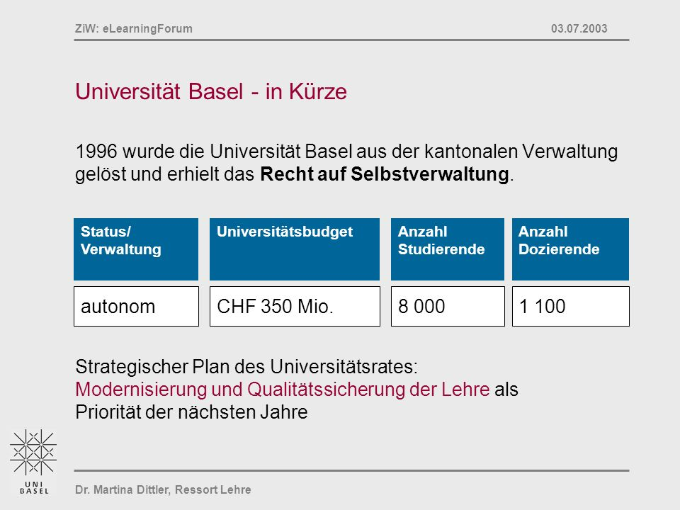 Universität Basel - in Kürze