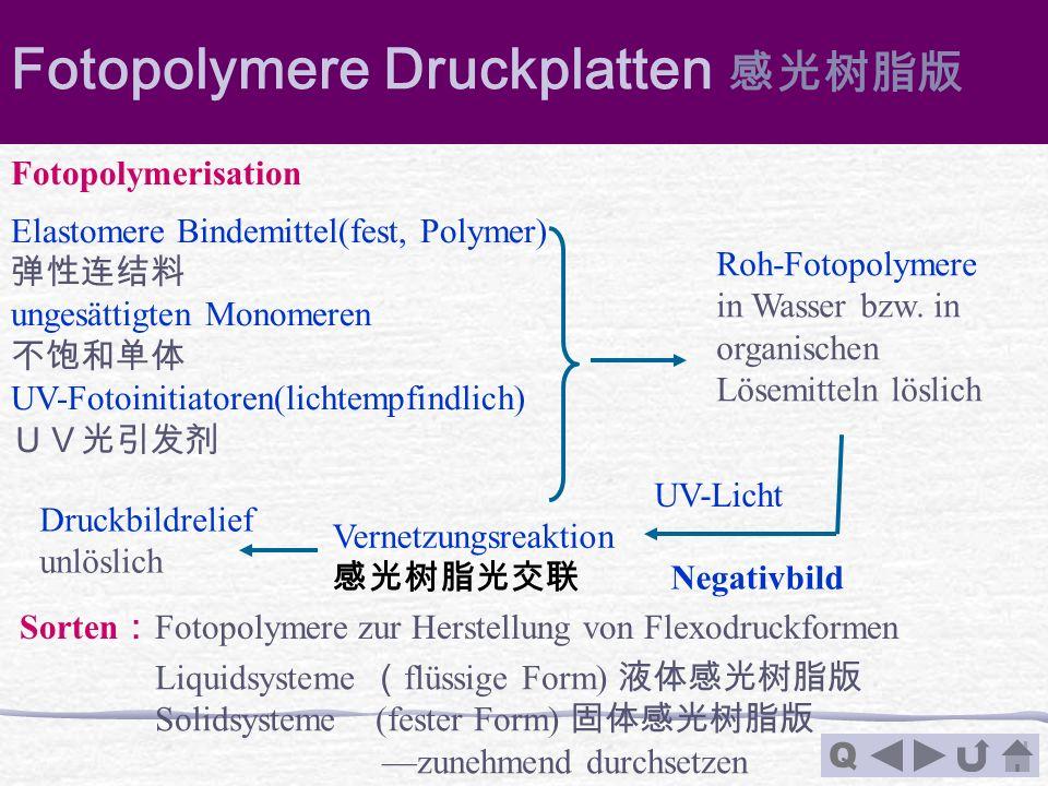 Fotopolymere Druckplatten 感光树脂版