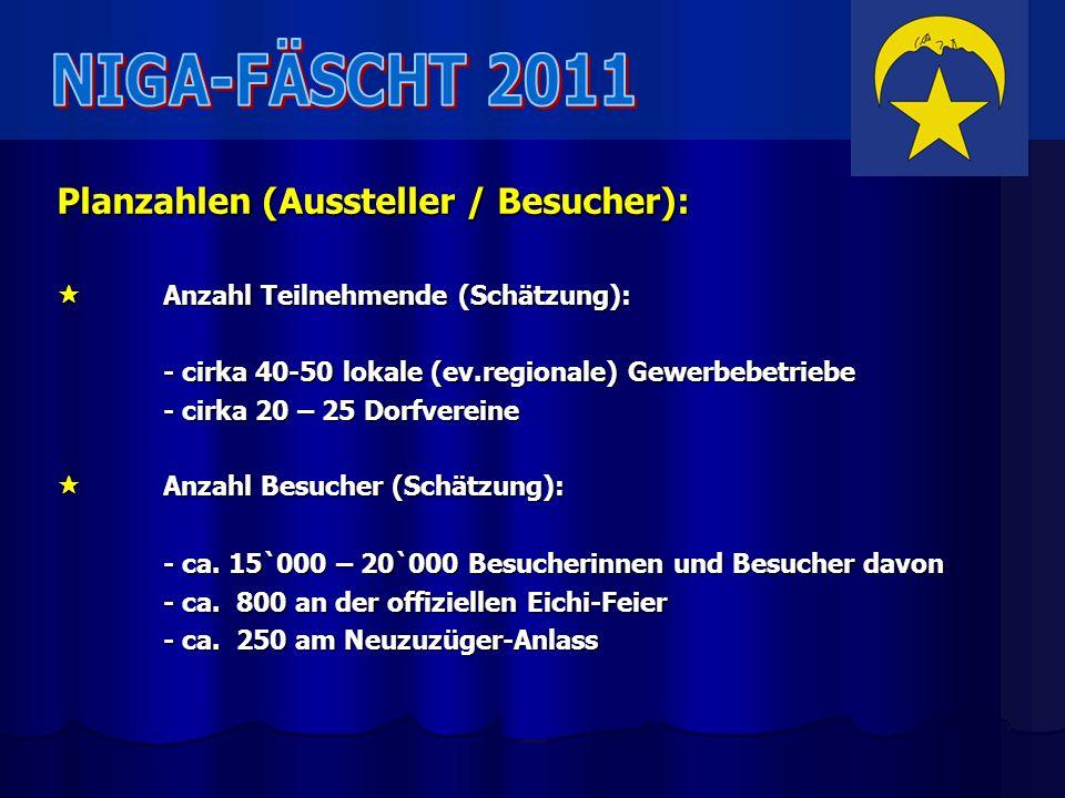 NIGA-FÄSCHT 2011 Planzahlen (Aussteller / Besucher):