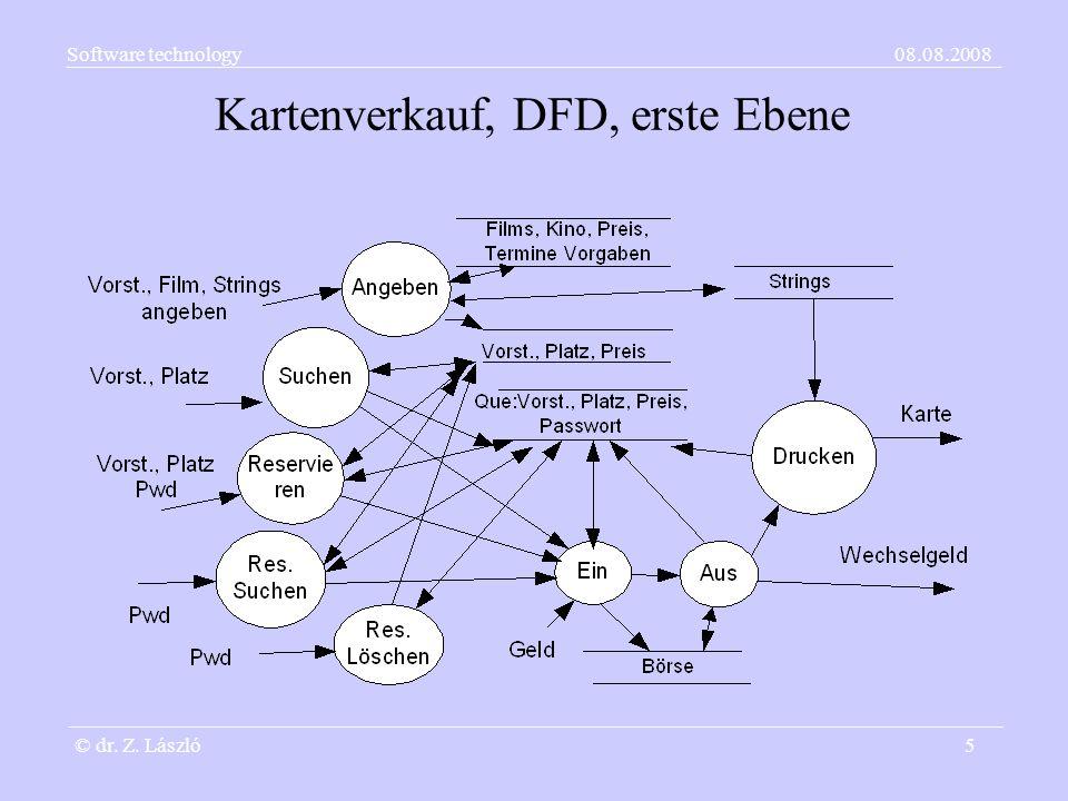 Kartenverkauf, DFD, erste Ebene
