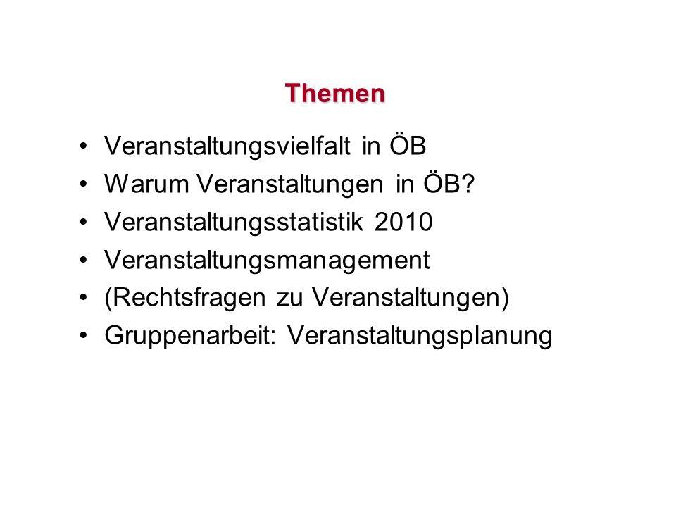 Themen Veranstaltungsvielfalt in ÖB. Warum Veranstaltungen in ÖB Veranstaltungsstatistik 2010. Veranstaltungsmanagement.