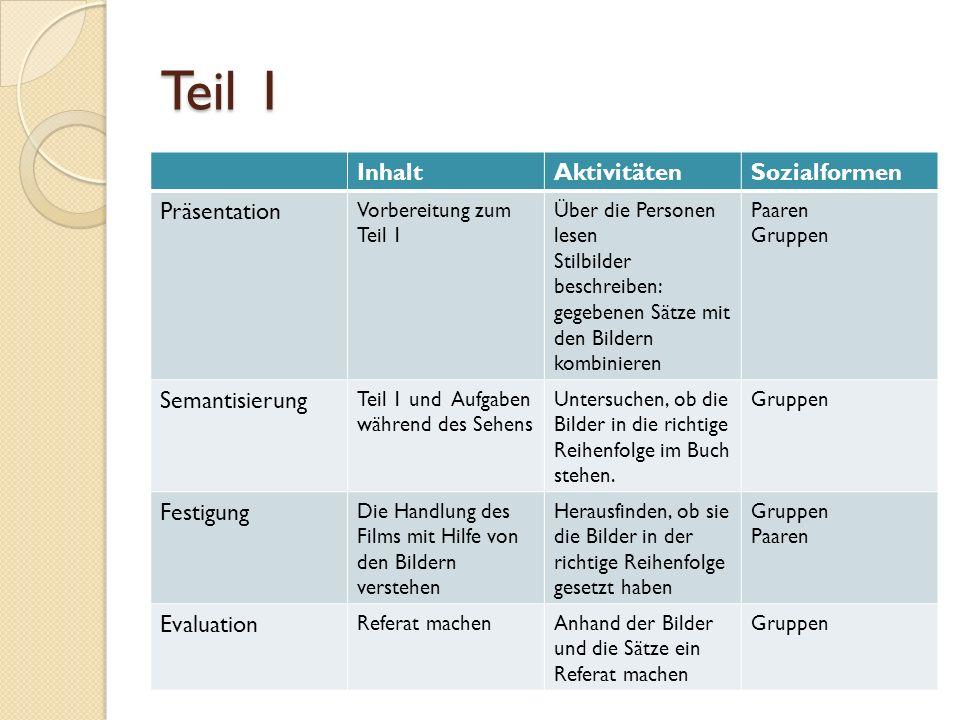 Teil 1 Inhalt Aktivitäten Sozialformen Präsentation Semantisierung