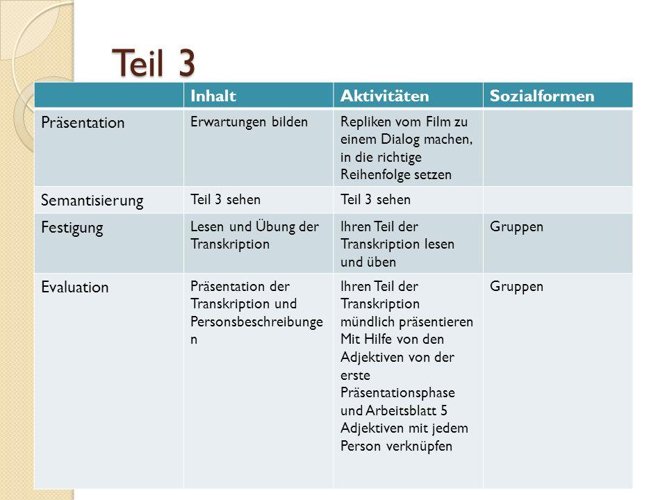 Teil 3 Inhalt Aktivitäten Sozialformen Präsentation Semantisierung